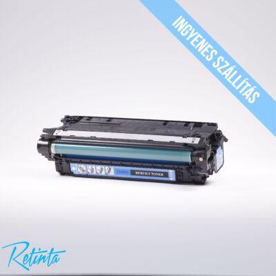 HP CE261A (HP 648A) Retinta ciánkék 11000 Oldal